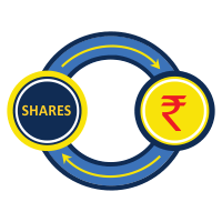 Trading with Margin Against Shares - Samco StockPlus